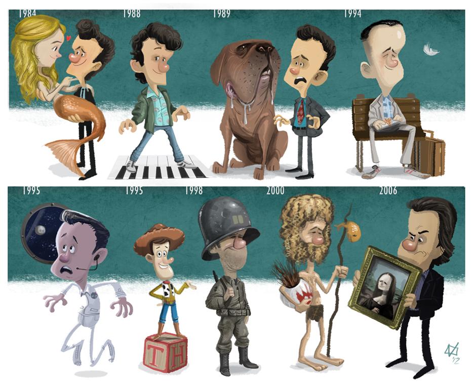 Эволюция знаменитых актеров и актрис